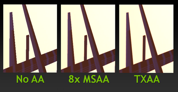 Image shown without anti-aliasing, with 8x MSAA, and with TXAA.